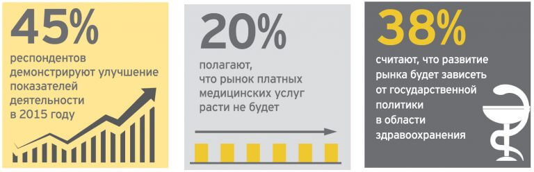 ey-russia-healthcare-report-2015-1-1-768x248[1]