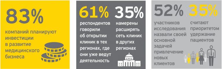 ey-russia-healthcare-report-2015-2-768x241[1]